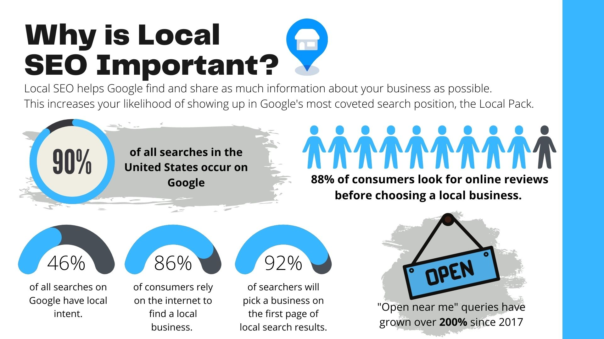 Local SEO Template (1)
